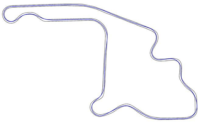 Early version of the racing line at the Mid-Ohio Sports Car Course