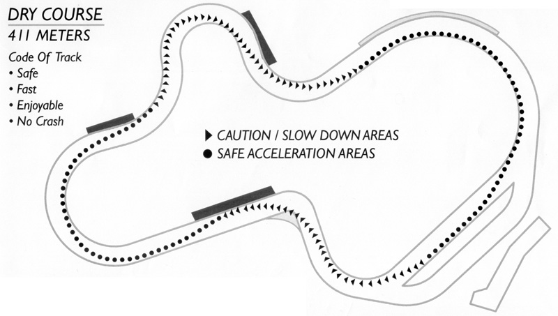 A diagram of the racing line for a go-kart track