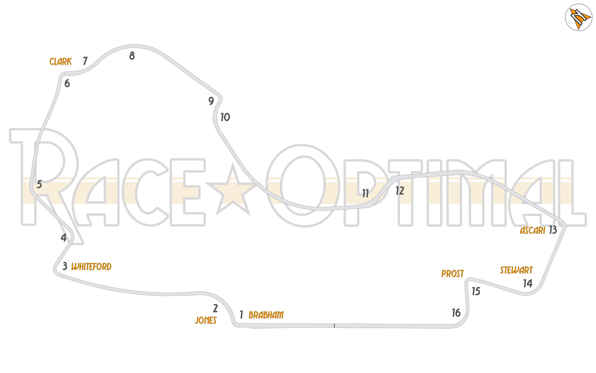 Racing Line Map at Melbourne Grand Prix Circuit (Albert Park)