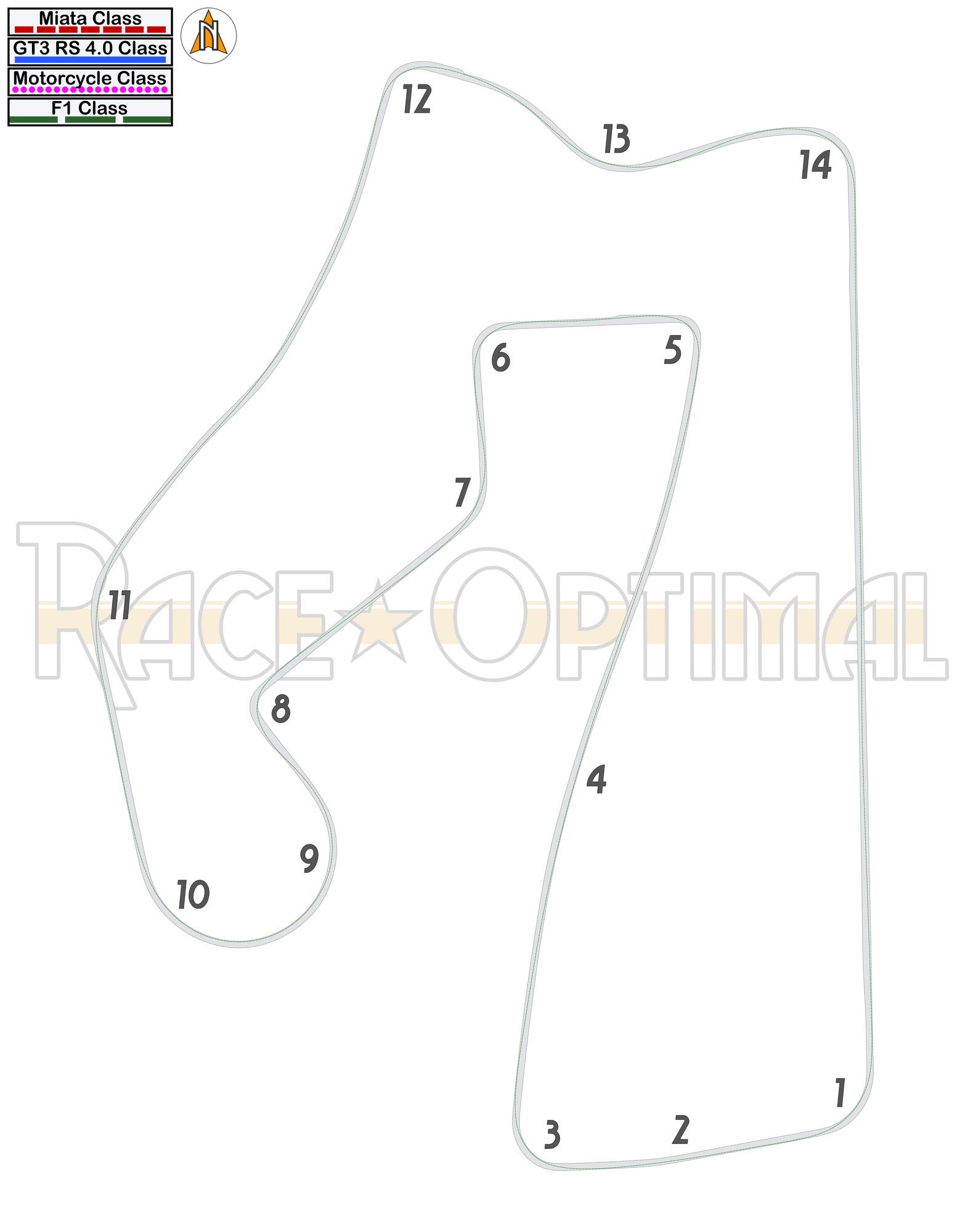 Racing Line Map at Road America